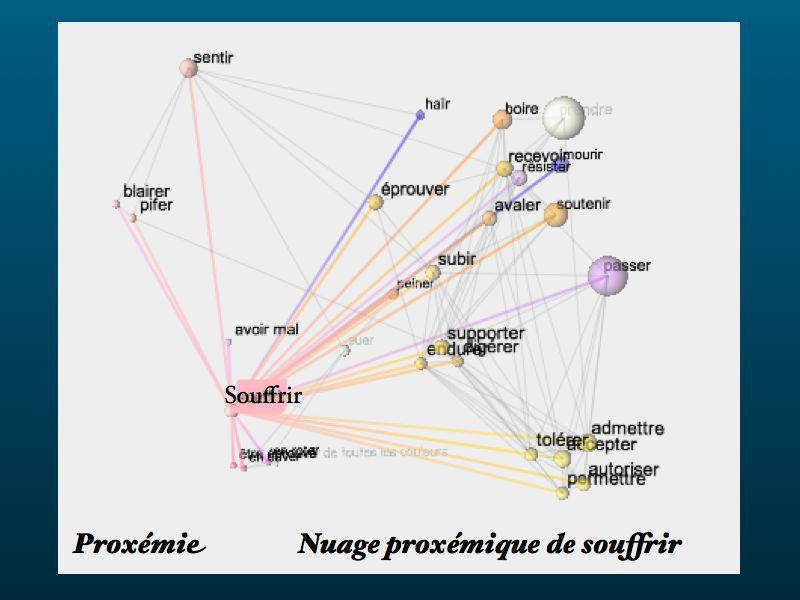 Neuroland art - Synonyme de construire ...